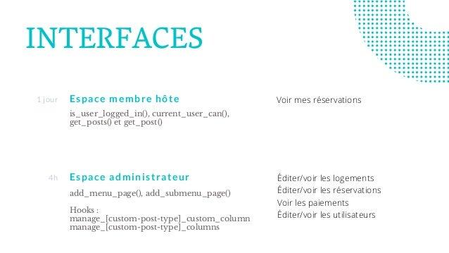 INTERFACES Espace membre hôte is_user_logged_in(), current_user_can(), get_posts() et get_post() 1 jour Voir mes réservati...