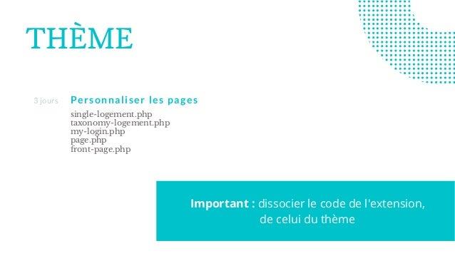THÈME Personnaliser les pages single-logement.php taxonomy-logement.php my-login.php page.php front-page.php 3 jours Impor...