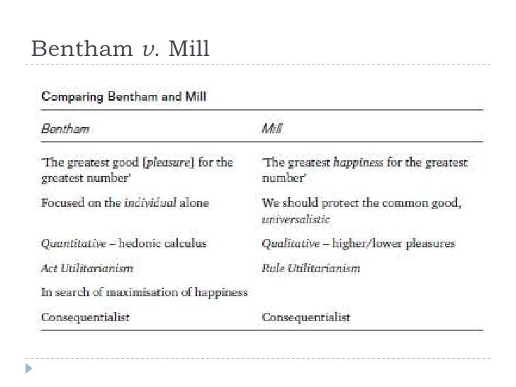 The Classical Utilitarians Bentham And Mill Pdf Download border=