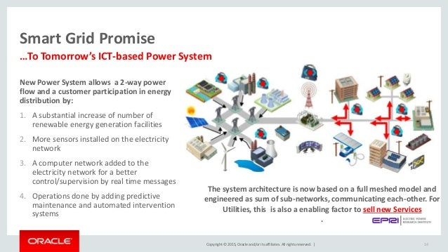 Utilities digital data driven innovation for Oracle cc b architecture