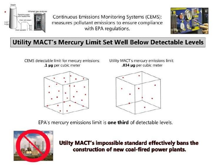 Utility mact presentation Slide 3