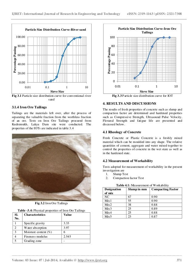 Iron ore tailings pdf reader