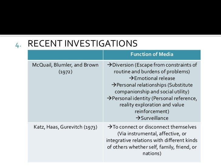 an introduction to three functions of the media surveillance correlation and transmission Meera kumar, phd the university  political scientist harold d lasswell identified three functions of communication: surveillance, correlation, and transmission.
