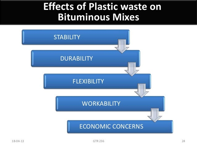 utilisation of waste plastic Utilization of waste plastic in manufacturing of plastic-soil bricks maneeth p d1 assistant professor, department of construction technology.