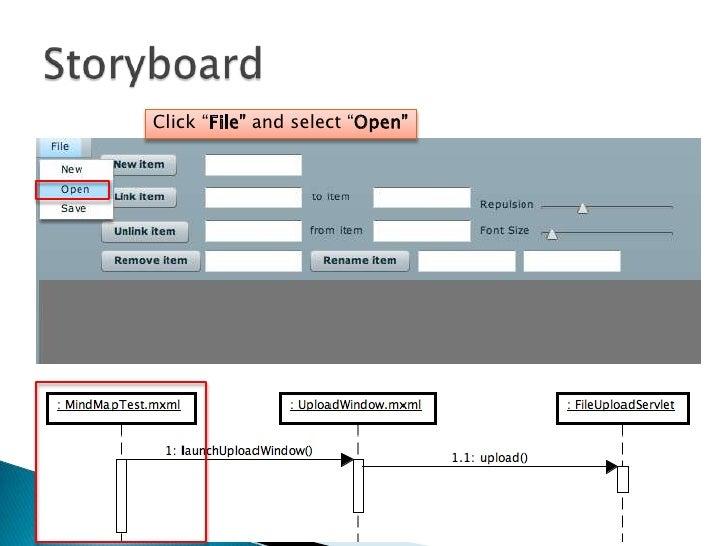 flex http service result binary options