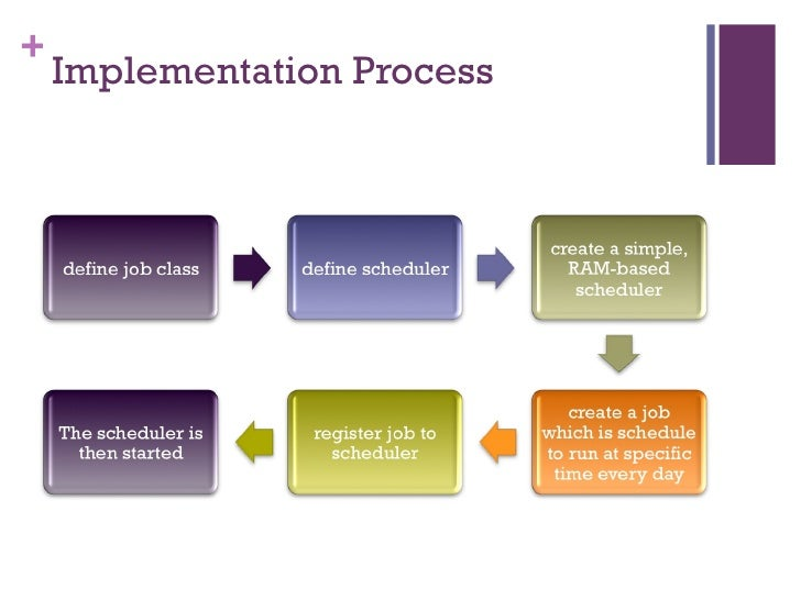 Utilize Quartz to Implement Scheduling Service