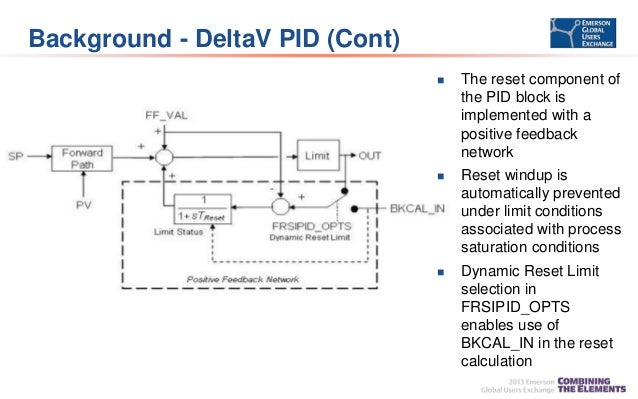 utilizing deltav advanced control innovations to improve control perf rh slideshare net Delta Formation Diagram Star Delta Starter Circuit Diagram
