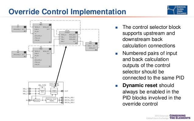 [SCHEMATICS_4UK]  Utilizing DeltaV Advanced Control Innovations to Improve Control Perf… | Delta V Block Diagram |  | SlideShare