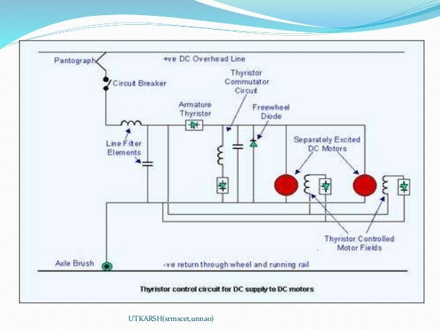 Electric Traction. Uarshsrmscetunnao 29 It Is Also Possible To Have Ac Electric Lootives. Wiring. Electric Train Engine Diagram At Scoala.co