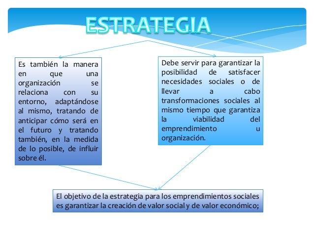 Una organización tiene una estrategia coherente en la medida en que sus Políticas y planes de acción están bien integrados...