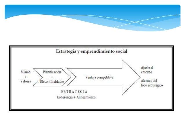 FASES DE APRENDIZAJE ORGANIZACIONAL • Reacción y adecuación a presiones externas y a la legislación y normas de gestión am...