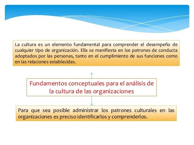 Ut la estrategia de los emprendimientos cultura de los emprendimientos