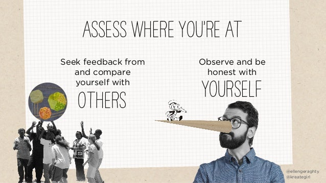 OTHERS Seek feedback from and compare yourself with YOURSELF Observe and be honest with @ellengeraghty @kreategirl ASSESS ...