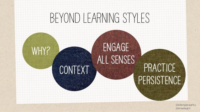 WHY? CONTEXT ENGAGE All SENSES PRACTICE