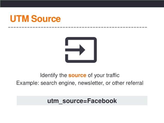 UTM Code Decoded
