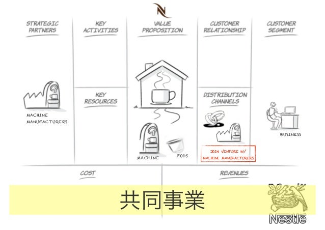 Design デザイン 1