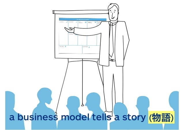 Customer insight 顧客インサイト 2
