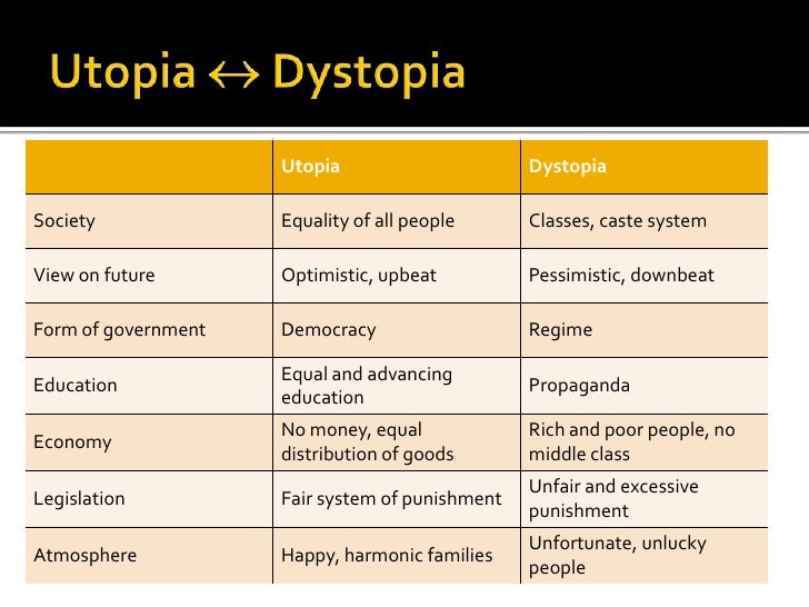 an omnipotent government utopia or dystopia Critical essays what are utopias and dystopias jonas' community appears to be a utopia, but, in reality, it is a dystopia the people seem perfectly content to live in an oli-garchy a government run by a select few in which a community of elders enforces the rules.
