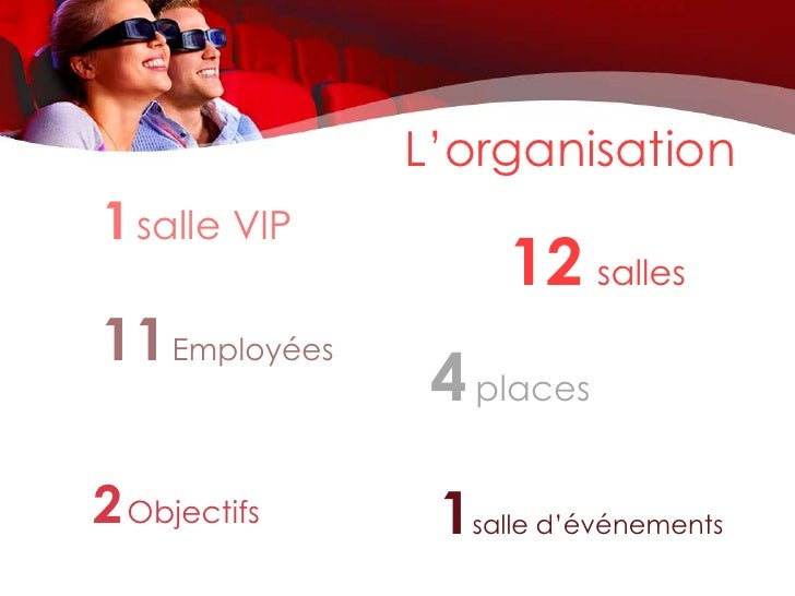 L'organisation1 salle VIP                    12 salles                    VIP11 Employées                4 places2 Objecti...