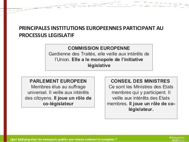 PRINCIPALES INSTITUTIONS EUROPEENNES PARTICIPANT AU PROCESSUS LEGISLATIF COMMISSION EUROPENNE Gardienne des Traités, elle ...