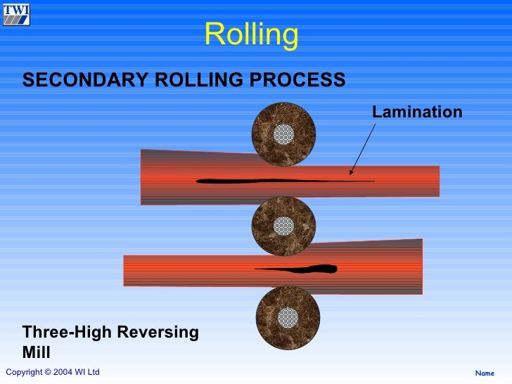 Laminated Steel Pipe ~ Ut p product tech