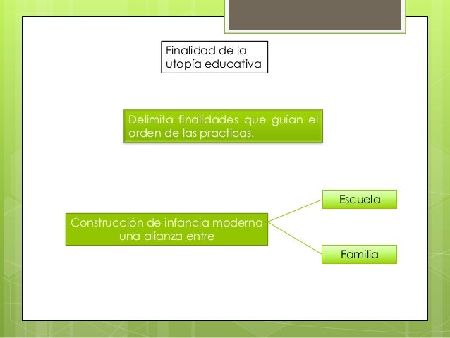 Escuela Familia Crean Dimensiones en la formulación utópica Actividad educadora Existe una idea que tecnologizan las aulas...