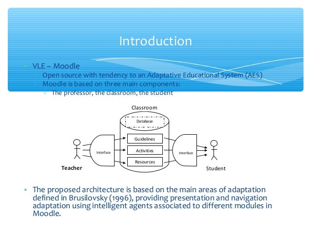 An adaptive Multi-Agent based Architecture for Engineering Education Slide 3