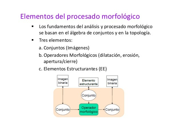 Elementos del procesado morfológico   Los fundamentos del análisis y procesado morfológico  se basan en el álgebra de conj...