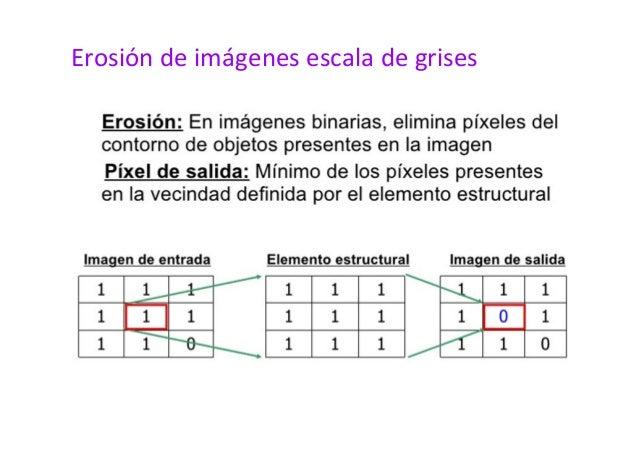 Erosión de imágenes escala de grises