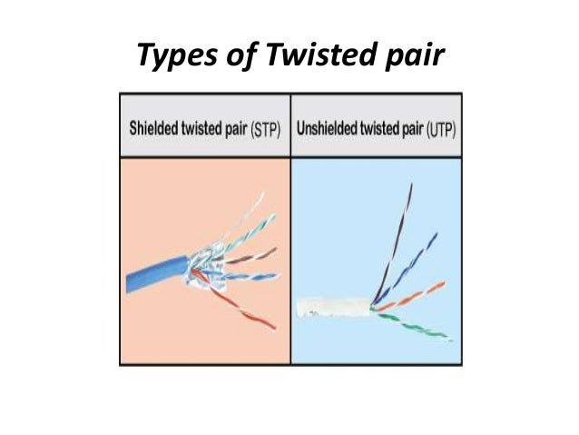 utp and stp rh slideshare net twisted pair symbol wiring diagram unshielded twisted pair diagram