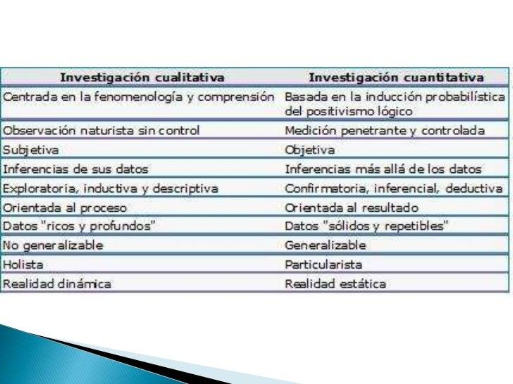    Deben indicar claramente cual es la intención    o finalidad de la investigación.   Suelen integrar claramente dos ac...