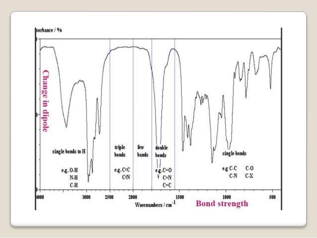 N Methylcyclohexylamine Ir IR spectroscopy