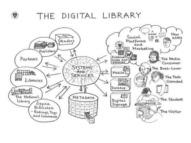 Att stiga ur biblioteksbubblan genom digital närvaro Slide 3