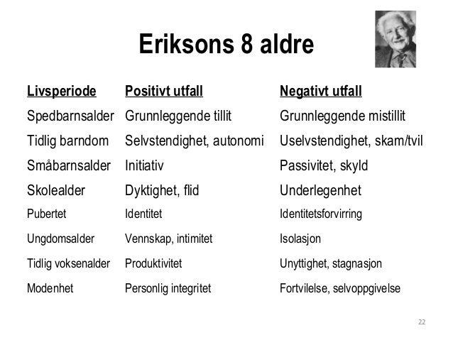 Eriksons Teori