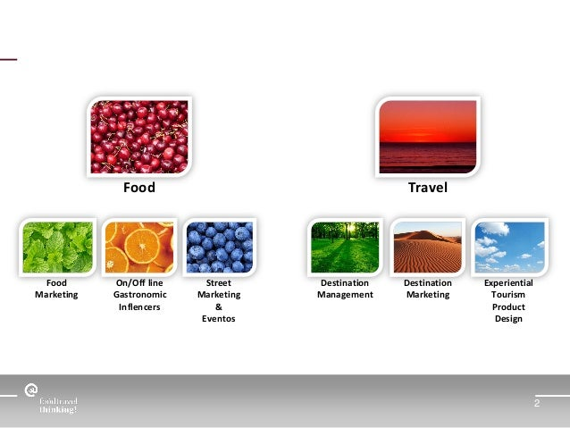 Food Product Development : Food product development and marketing