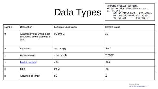 @reselbob reselbob@gmail.com Symbol Description Example Declaration Sample Value 9 A numeric value where each occurance of...