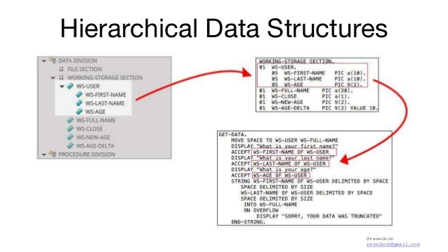 @reselbob reselbob@gmail.com Hierarchical Data Structures