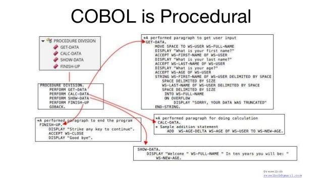 @reselbob reselbob@gmail.com COBOL is Procedural