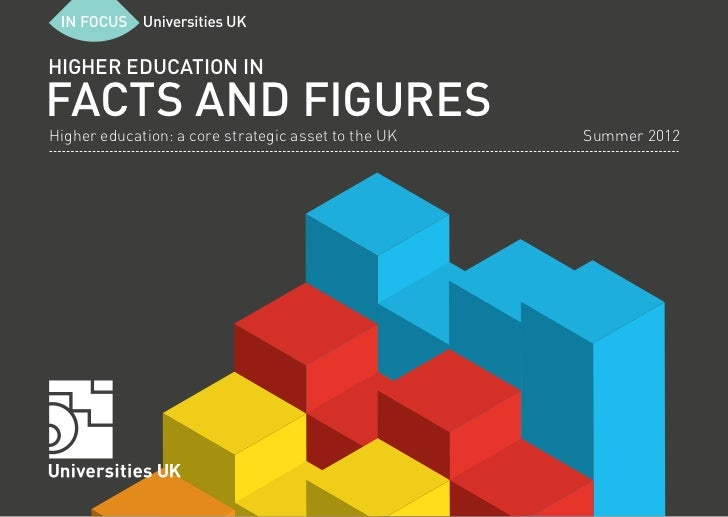HIGHER EDUCATION INFACTS AND FIGURESHigher education: a core strategic asset to the UK   Summer 2012