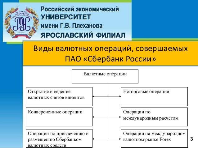 дипломная презентация по валютным операциям  3 Виды валютных операций