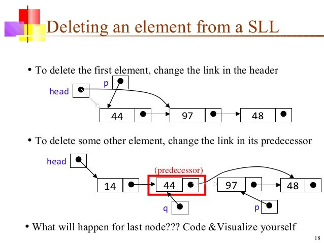 18 Deleting an element from a SLL 489744 head • To delete the first element, change the link in the header • To delete som...