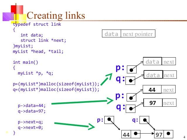 4 Creating links typedef struct link { int data; struct link *next; }myList; myList *head, *tail; int main() { myList *p, ...