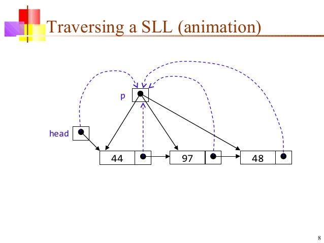 8 Traversing a SLL (animation) 489744 head p