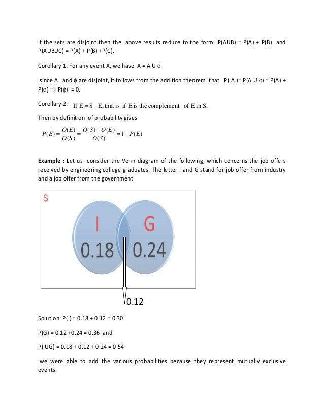 Aubuc Venn Diagram Kenindlecomfortzone