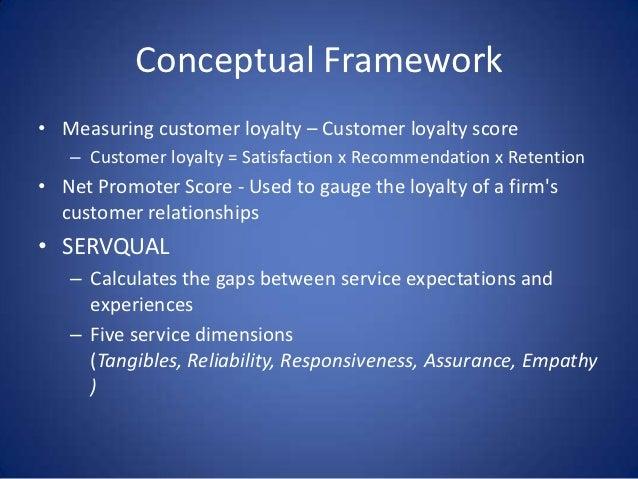 Conceptual Framework• Measuring customer loyalty – Customer loyalty score   – Customer loyalty = Satisfaction x Recommenda...