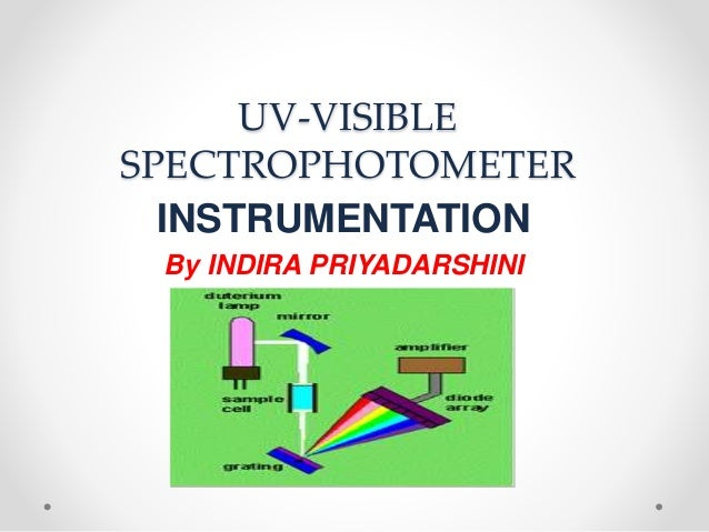 UV-VISIBLE SPECTROPHOTOMETER INSTRUMENTATION By INDIRA PRIYADARSHINI