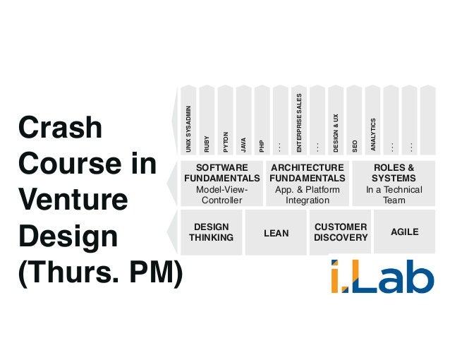 Copyright 2014 Cowan Publishing Crash Course in Venture Design (Thurs. PM) DESIGN&UX UNIXSYSADMIN RUBY PYTON JAVA PHP ... ...