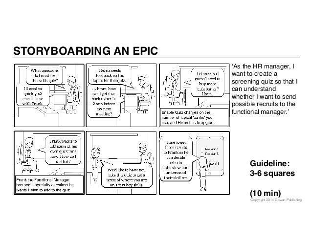 Copyright 2014 Cowan Publishing STORYBOARDING AN EPIC 'As the HR manager, I want to create a screening quiz so that I can ...
