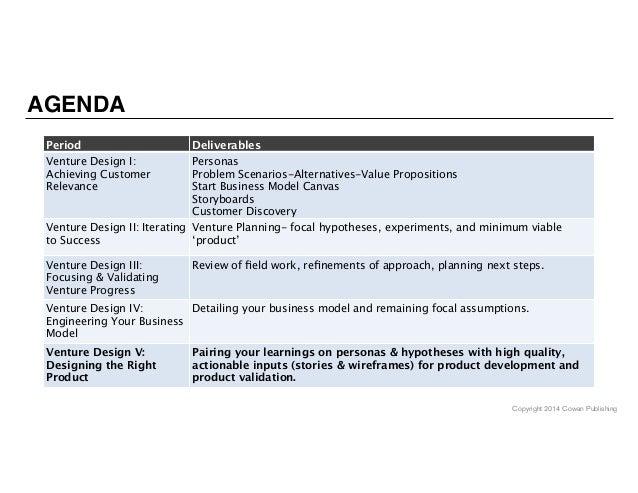 Copyright 2014 Cowan Publishing AGENDA Period  Deliverables Venture Design I: Achieving Customer Relevance Personas Proble...