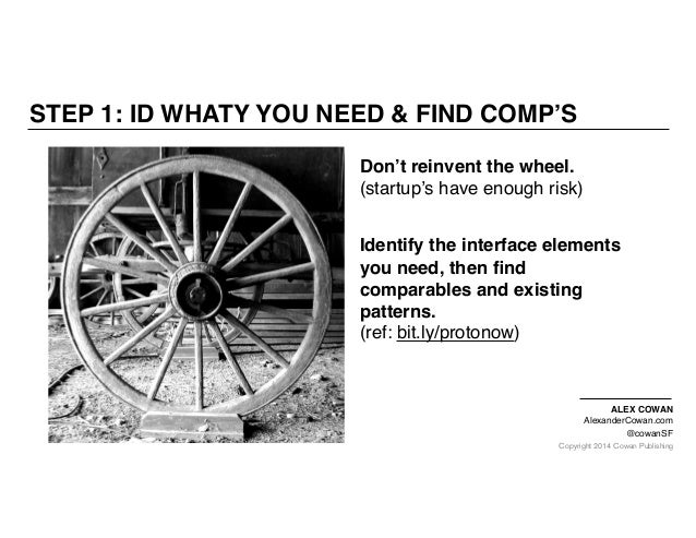 Copyright 2014 Cowan Publishing STEP 1: ID WHATY YOU NEED & FIND COMP'S Don't reinvent the wheel. (startup's have enough r...